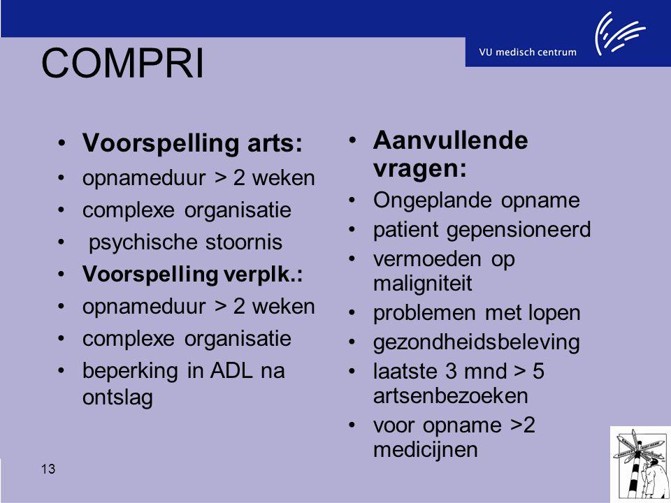 13 COMPRI Voorspelling arts: opnameduur > 2 weken complexe organisatie psychische stoornis Voorspelling verplk.: opnameduur > 2 weken complexe organis
