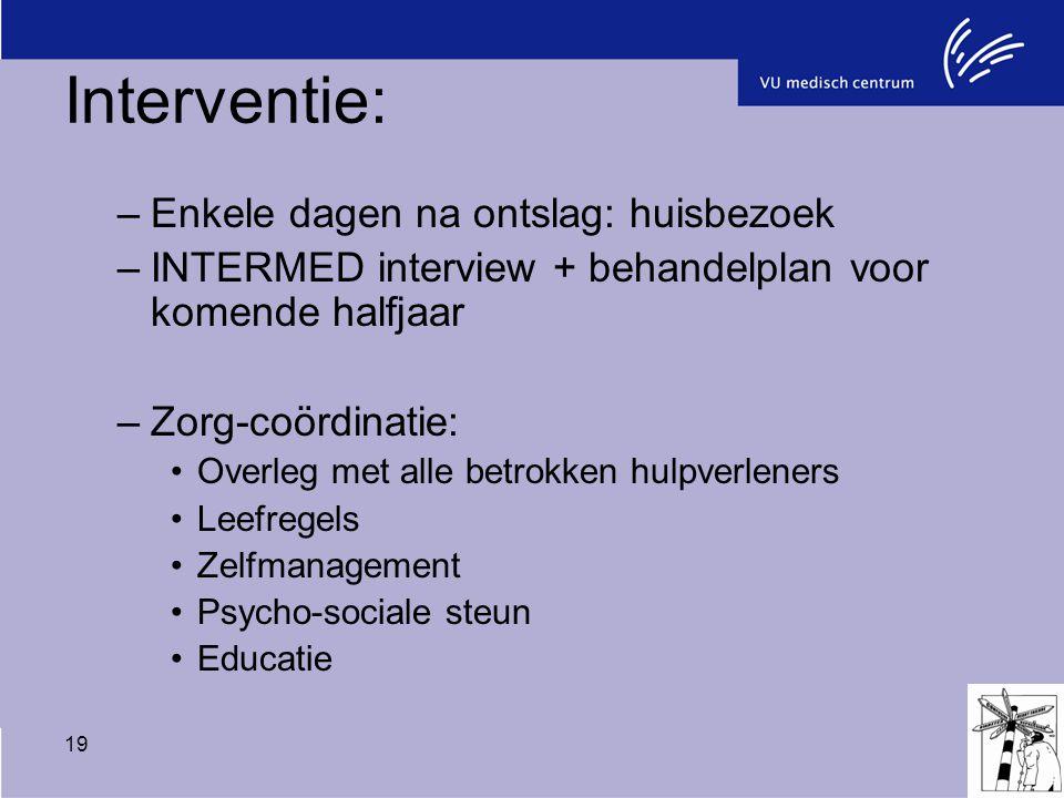 19 Interventie: –Enkele dagen na ontslag: huisbezoek –INTERMED interview + behandelplan voor komende halfjaar –Zorg-coördinatie: Overleg met alle betr