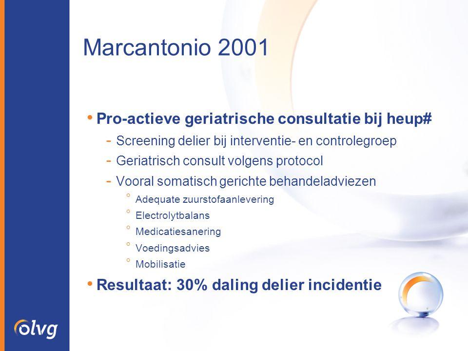 Marcantonio 2001 Pro-actieve geriatrische consultatie bij heup# - Screening delier bij interventie- en controlegroep - Geriatrisch consult volgens pro