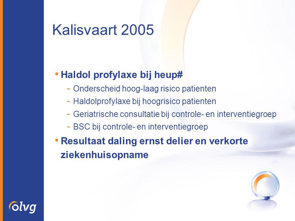 Kalisvaart 2005 Haldol profylaxe bij heup# - Onderscheid hoog-laag risico patienten - Haldolprofylaxe bij hoogrisico patienten - Geriatrische consulta