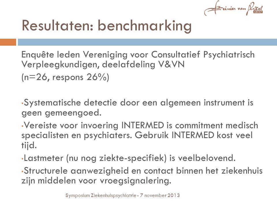 Resultaten: benchmarking Enquête leden Vereniging voor Consultatief Psychiatrisch Verpleegkundigen, deelafdeling V&VN (n=26, respons 26%) Systematische detectie door een algemeen instrument is geen gemeengoed.