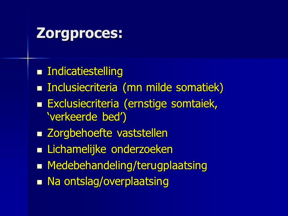 Zorgproces: Indicatiestelling Indicatiestelling Inclusiecriteria (mn milde somatiek) Inclusiecriteria (mn milde somatiek) Exclusiecriteria (ernstige s