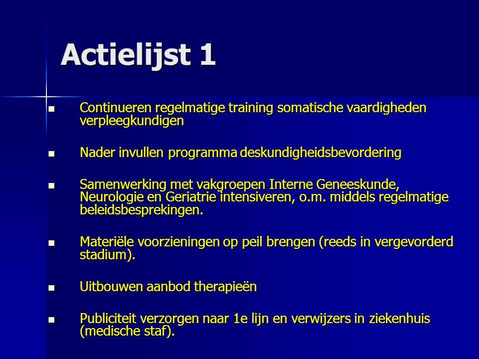 Actielijst 1 Continueren regelmatige training somatische vaardigheden verpleegkundigen Continueren regelmatige training somatische vaardigheden verple