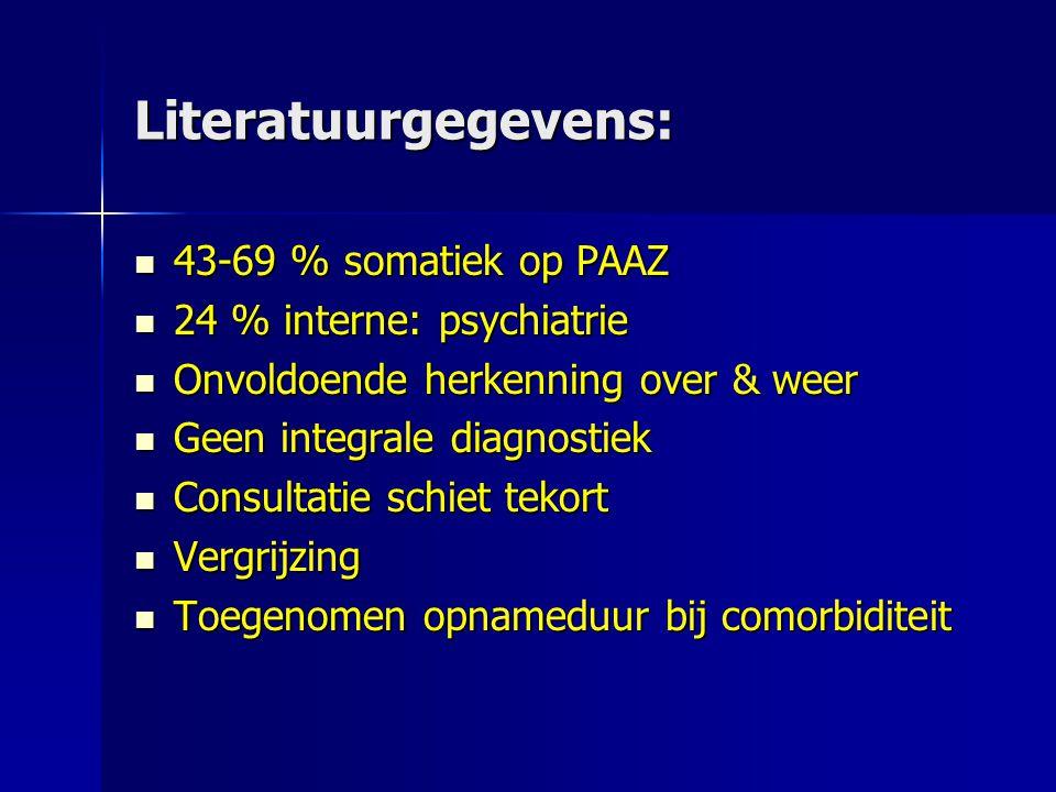 Literatuurgegevens: 43-69 % somatiek op PAAZ 43-69 % somatiek op PAAZ 24 % interne: psychiatrie 24 % interne: psychiatrie Onvoldoende herkenning over
