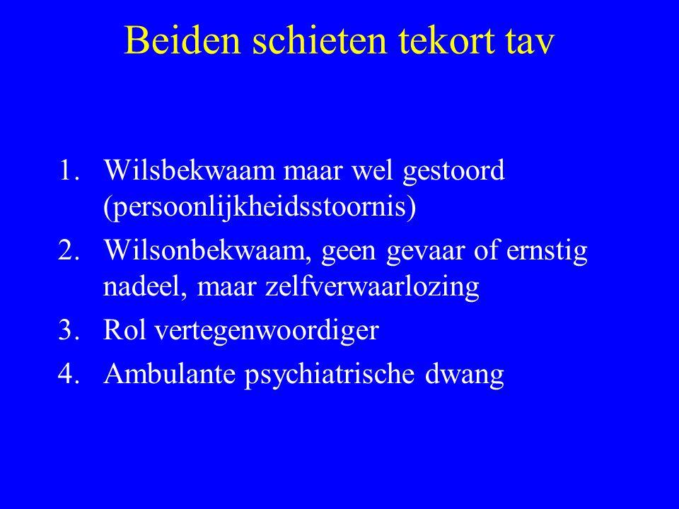 WGBO ernstig Nadeel naar Bopz Gevaar: JA SAMEN Als criterium voor dwangbehandeling in Bopz: …….