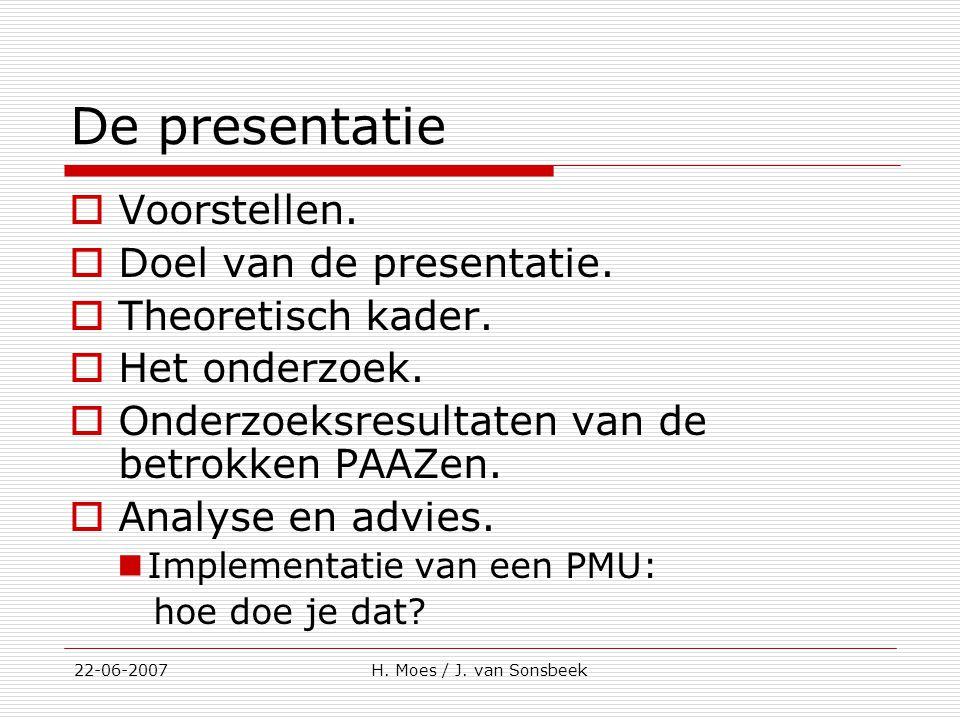 De presentatie  Voorstellen.  Doel van de presentatie.  Theoretisch kader.  Het onderzoek.  Onderzoeksresultaten van de betrokken PAAZen.  Analy