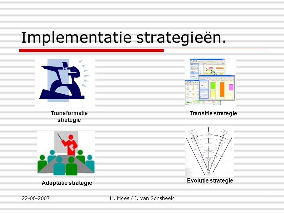 Implementatie strategieën. 22-06-2007H. Moes / J. van Sonsbeek Transitie strategie Transformatie strategie Evolutie strategie Adaptatie strategie