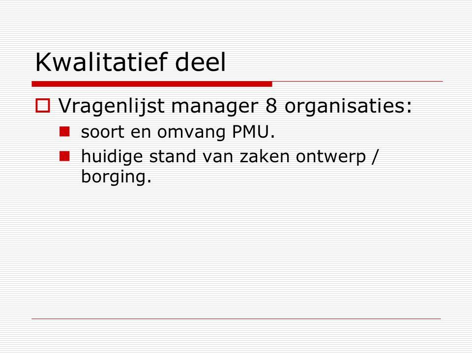 Kwalitatief deel  Vragenlijst manager 8 organisaties: soort en omvang PMU. huidige stand van zaken ontwerp / borging.