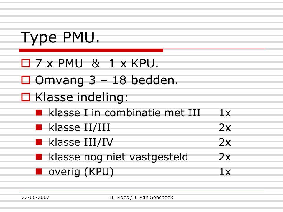 Type PMU.  7 x PMU & 1 x KPU.  Omvang 3 – 18 bedden.  Klasse indeling: klasse I in combinatie met III1x klasse II/III2x klasse III/IV2x klasse nog