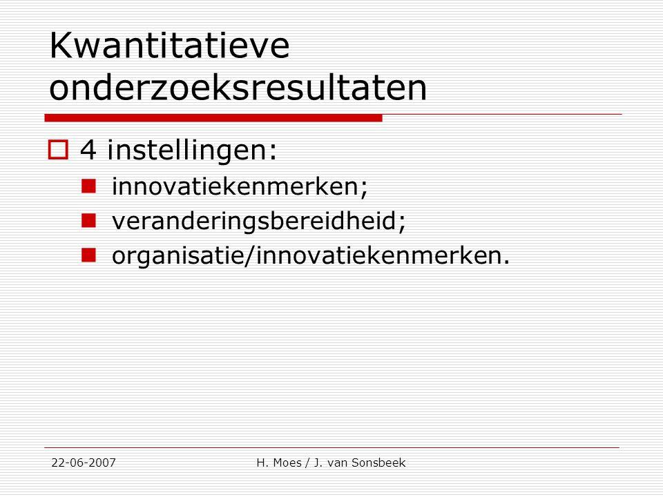 Kwantitatieve onderzoeksresultaten  4 instellingen: innovatiekenmerken; veranderingsbereidheid; organisatie/innovatiekenmerken. 22-06-2007H. Moes / J