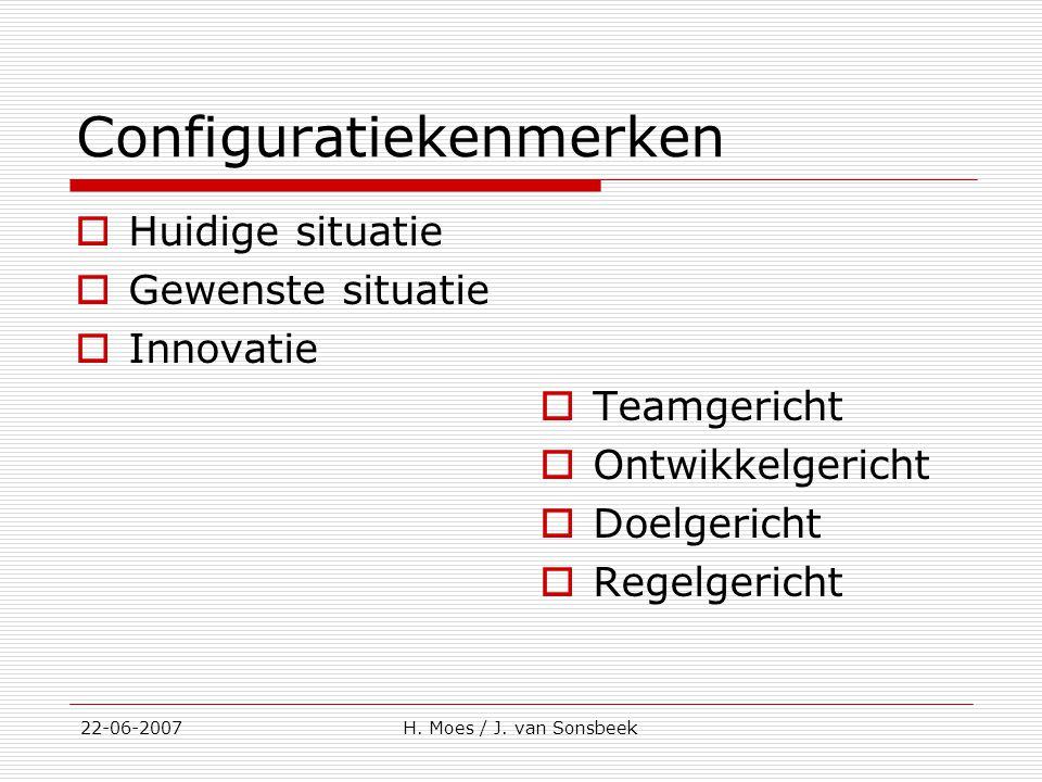 Configuratiekenmerken  Huidige situatie  Gewenste situatie  Innovatie  Teamgericht  Ontwikkelgericht  Doelgericht  Regelgericht 22-06-2007H. Mo