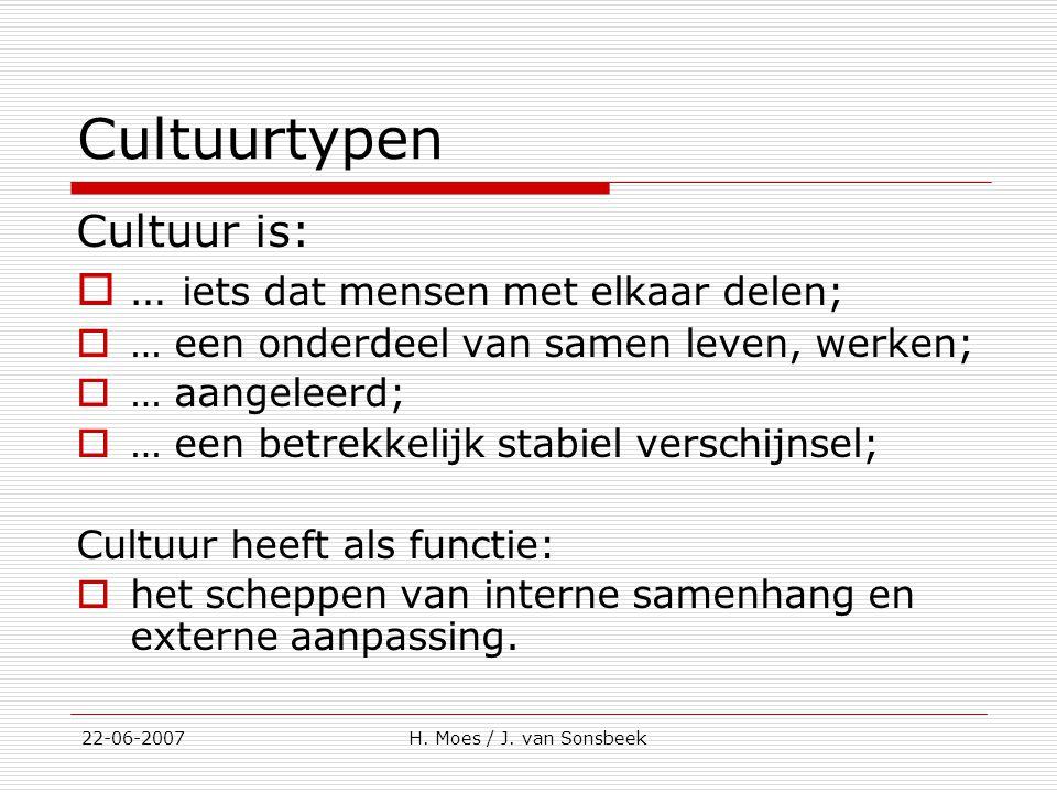 Cultuurtypen Cultuur is:  … iets dat mensen met elkaar delen;  … een onderdeel van samen leven, werken;  … aangeleerd;  … een betrekkelijk stabiel