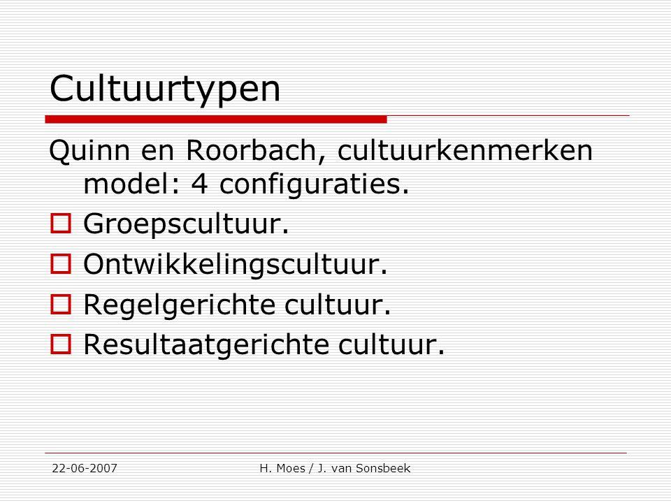 Cultuurtypen Quinn en Roorbach, cultuurkenmerken model: 4 configuraties.  Groepscultuur.  Ontwikkelingscultuur.  Regelgerichte cultuur.  Resultaat