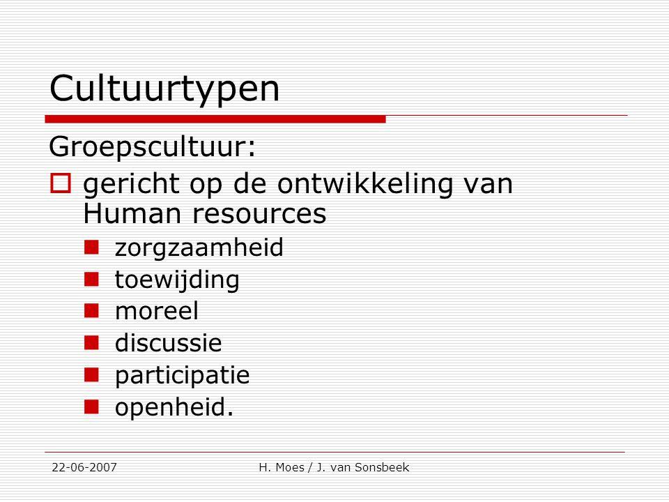 Cultuurtypen Groepscultuur:  gericht op de ontwikkeling van Human resources zorgzaamheid toewijding moreel discussie participatie openheid. 22-06-200