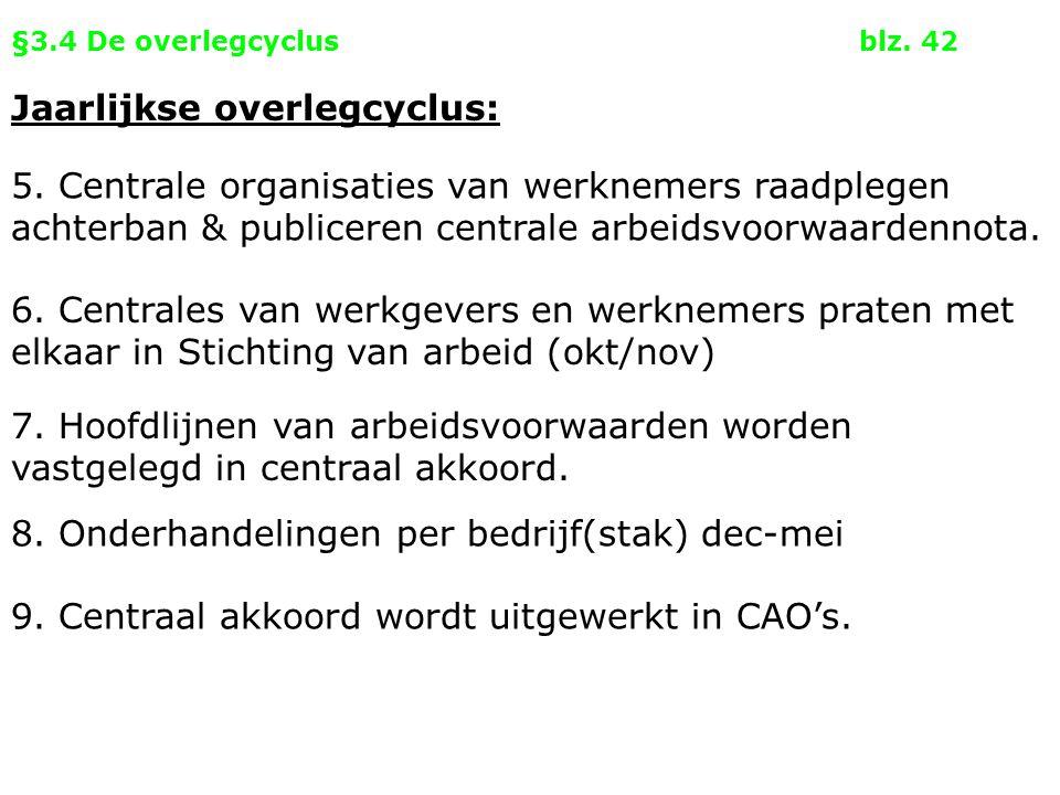 §3.4 De overlegcyclusblz. 42 Jaarlijkse overlegcyclus: 5. Centrale organisaties van werknemers raadplegen achterban & publiceren centrale arbeidsvoorw