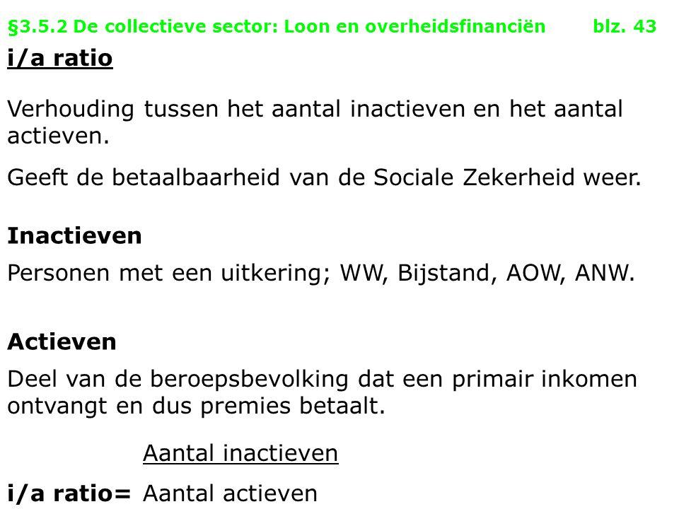 §3.5.2 De collectieve sector: Loon en overheidsfinanciën blz. 43 i/a ratio Verhouding tussen het aantal inactieven en het aantal actieven. Geeft de be