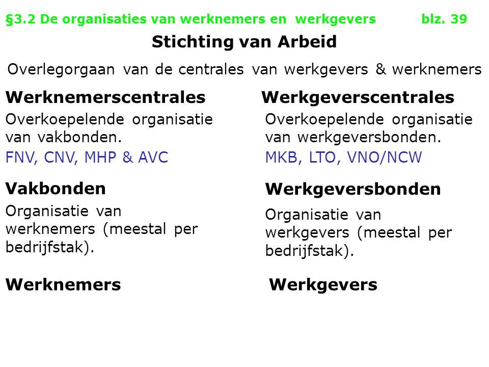 §3.2 De organisaties van werknemers en werkgevers blz. 39 Stichting van Arbeid Werknemerscentrales Vakbonden Werkgeversbonden WerknemersWerkgevers Wer