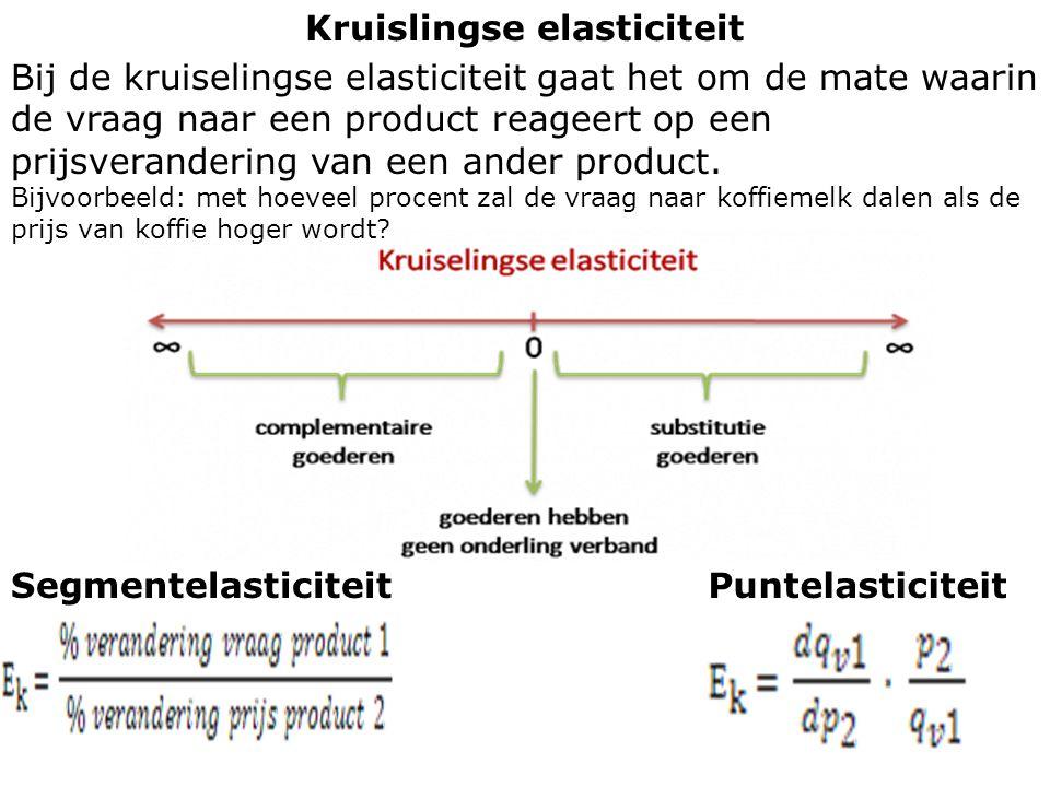 Kruislingse elasticiteit Bij de kruiselingse elasticiteit gaat het om de mate waarin de vraag naar een product reageert op een prijsverandering van ee