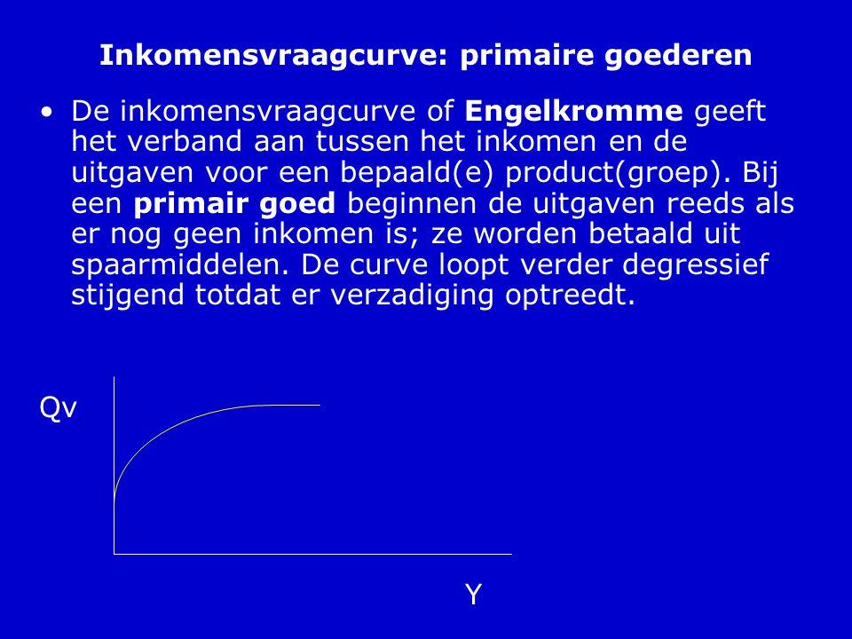 Inkomensvraagcurve: primaire goederen De inkomensvraagcurve of Engelkromme geeft het verband aan tussen het inkomen en de uitgaven voor een bepaald(e)