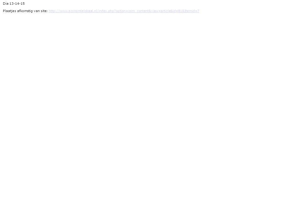 Dia 13-14-15 Plaatjes afkomstig van site: http://www.economielokaal.nl/index.php?option=com_content&view=article&id=81&Itemid=7http://www.economieloka
