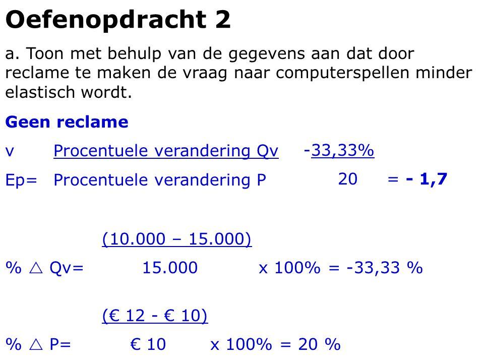 Oefenopdracht 2 a. Toon met behulp van de gegevens aan dat door reclame te maken de vraag naar computerspellen minder elastisch wordt. Geen reclame vP