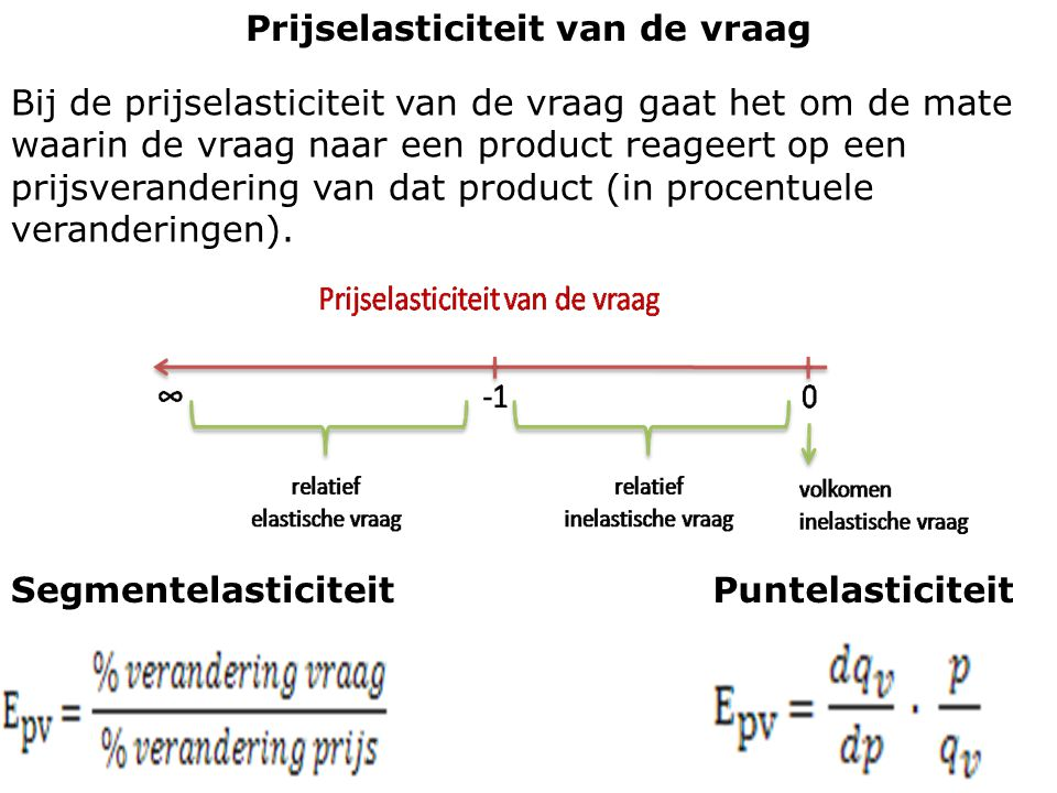 Prijselasticiteit van de vraag Bij de prijselasticiteit van de vraag gaat het om de mate waarin de vraag naar een product reageert op een prijsverande