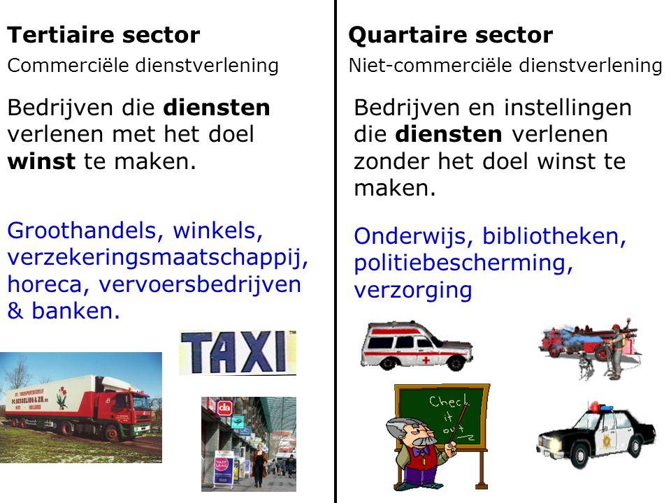 Commerciële dienstverleningNiet-commerciële dienstverlening Tertiaire sectorQuartaire sector Bedrijven die diensten verlenen met het doel winst te mak