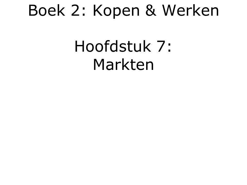 Boek 2: Kopen & Werken Hoofdstuk 7: Markten