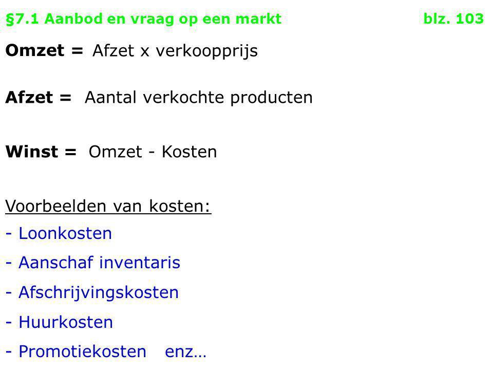 §7.1 Aanbod en vraag op een markt blz. 103 Omzet = Afzet x verkoopprijs Aantal verkochte productenAfzet = Winst =Omzet - Kosten Voorbeelden van kosten