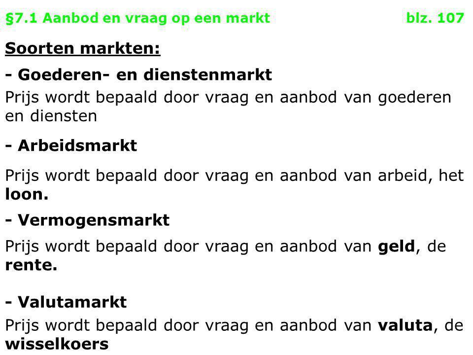 §7.1 Aanbod en vraag op een markt blz. 107 Soorten markten: - Goederen- en dienstenmarkt - Arbeidsmarkt Prijs wordt bepaald door vraag en aanbod van g