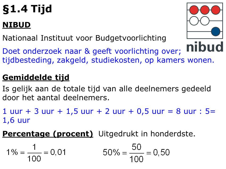 §1.4 Tijd NIBUD Nationaal Instituut voor Budgetvoorlichting Gemiddelde tijd Is gelijk aan de totale tijd van alle deelnemers gedeeld door het aantal d