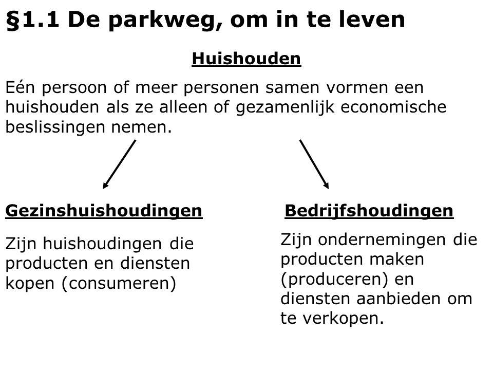 §1.1 De parkweg, om in te leven Huishouden Eén persoon of meer personen samen vormen een huishouden als ze alleen of gezamenlijk economische beslissin