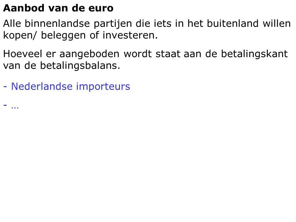Aanbod van de euro Alle binnenlandse partijen die iets in het buitenland willen kopen/ beleggen of investeren. Hoeveel er aangeboden wordt staat aan d