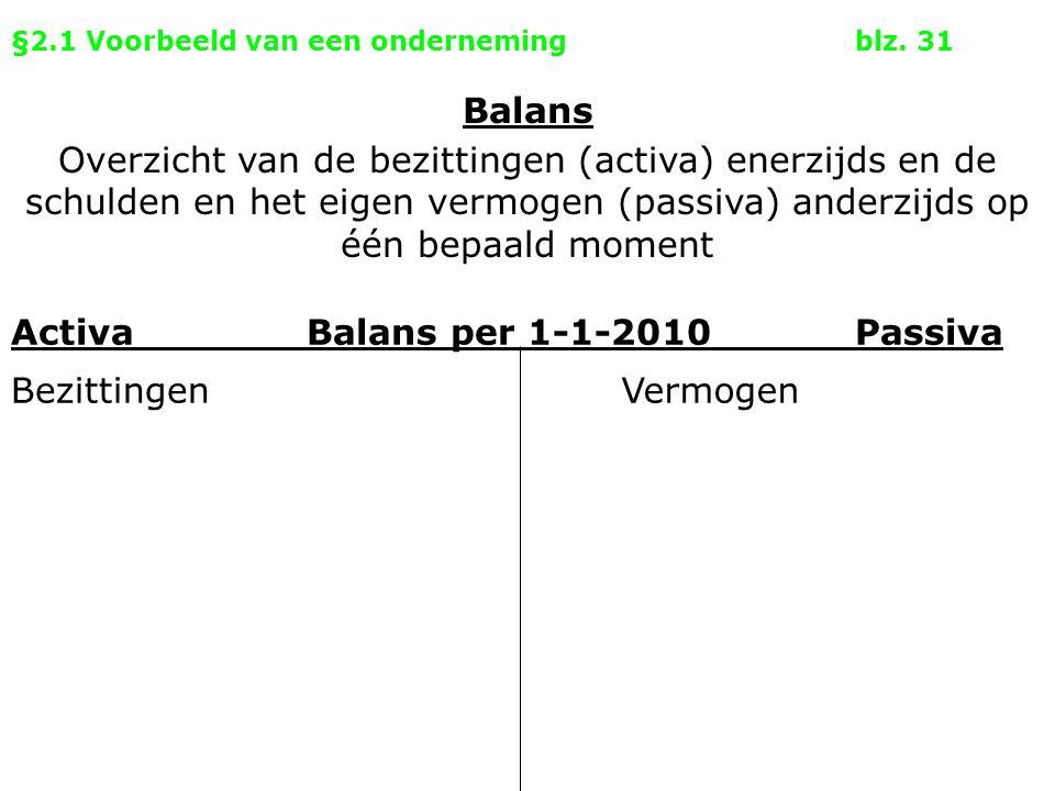 §2.1 Voorbeeld van een ondernemingblz. 31 Activa Balans per 1-1-2010Passiva BezittingenVermogen Balans Overzicht van de bezittingen (activa) enerzijds