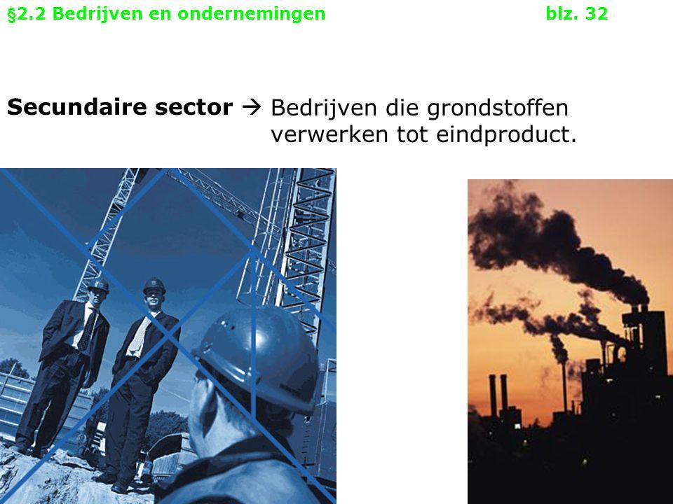 Bedrijven die grondstoffen verwerken tot eindproduct. Secundaire sector  §2.2 Bedrijven en ondernemingenblz. 32