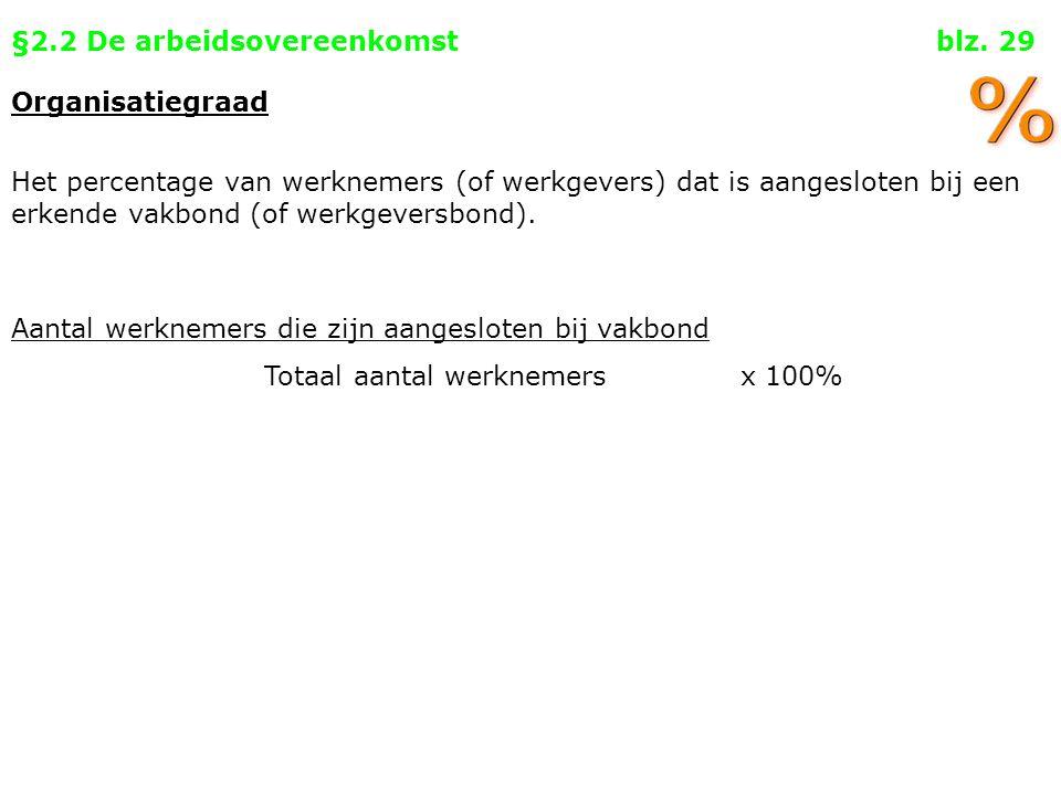 §2.2 De arbeidsovereenkomst blz. 29 Organisatiegraad Het percentage van werknemers (of werkgevers) dat is aangesloten bij een erkende vakbond (of werk