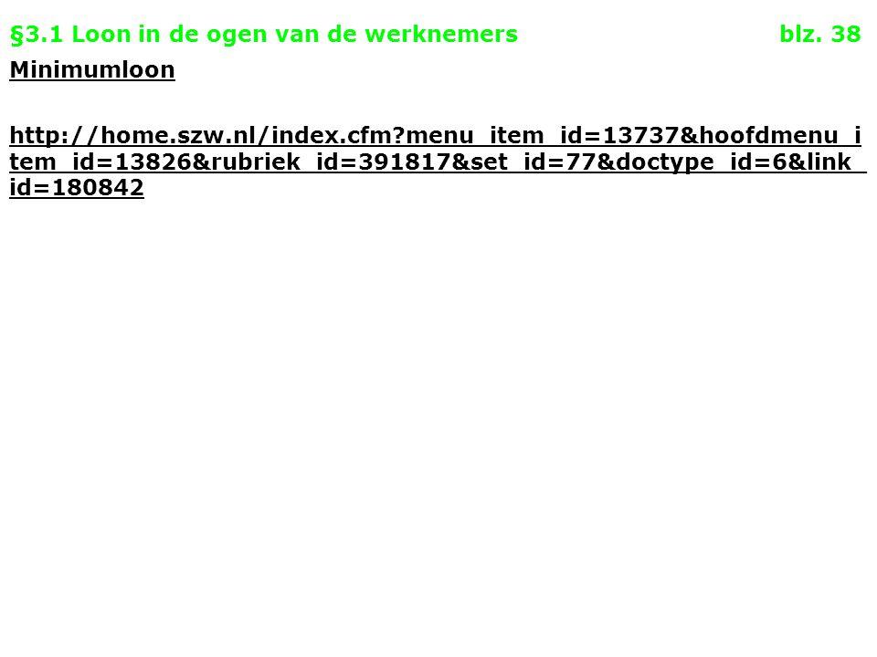 §3.1 Loon in de ogen van de werknemers blz. 38 Minimumloon http://home.szw.nl/index.cfm?menu_item_id=13737&hoofdmenu_i tem_id=13826&rubriek_id=391817&