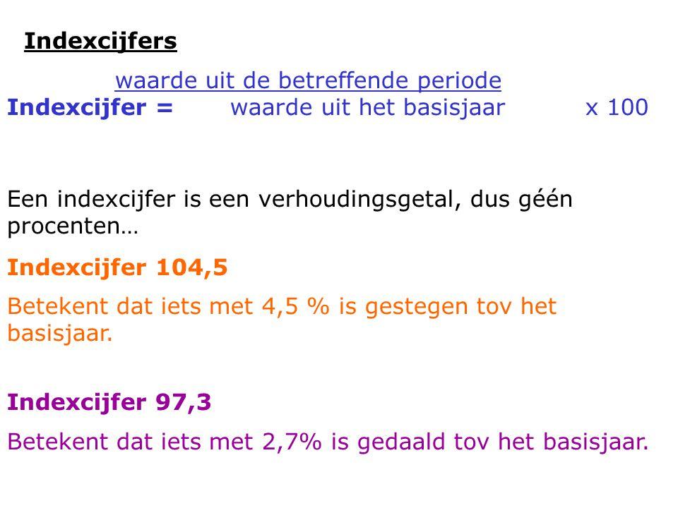 Indexcijfers waarde uit de betreffende periode Indexcijfer = waarde uit het basisjaar x 100 Een indexcijfer is een verhoudingsgetal, dus géén procente