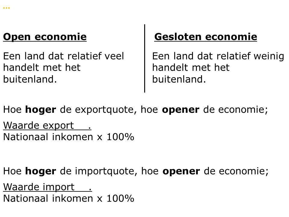 Oplossingen voor een tekort op de betalingsbalans Extra - Wisselkoersbeleid De import afremmen en de export stimuleren door depreciatie (daling) van de wisselkoers.