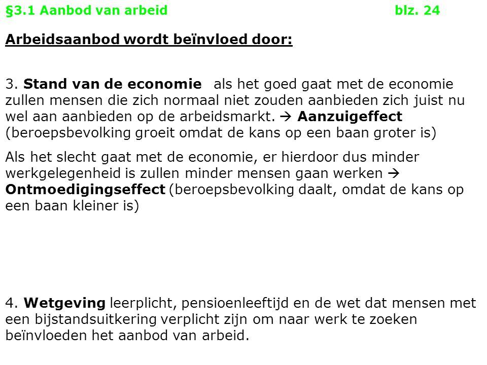Arbeidsaanbod wordt beïnvloed door: 3. Stand van de economie als het goed gaat met de economie zullen mensen die zich normaal niet zouden aanbieden zi