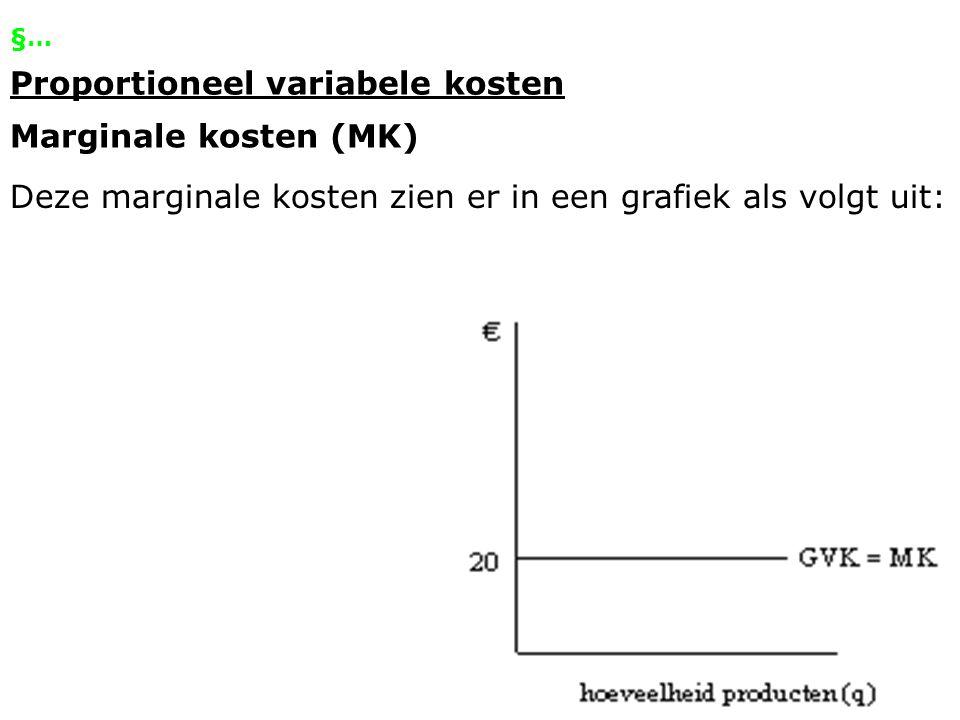 §… Proportioneel variabele kosten Marginale kosten (MK) Deze marginale kosten zien er in een grafiek als volgt uit: