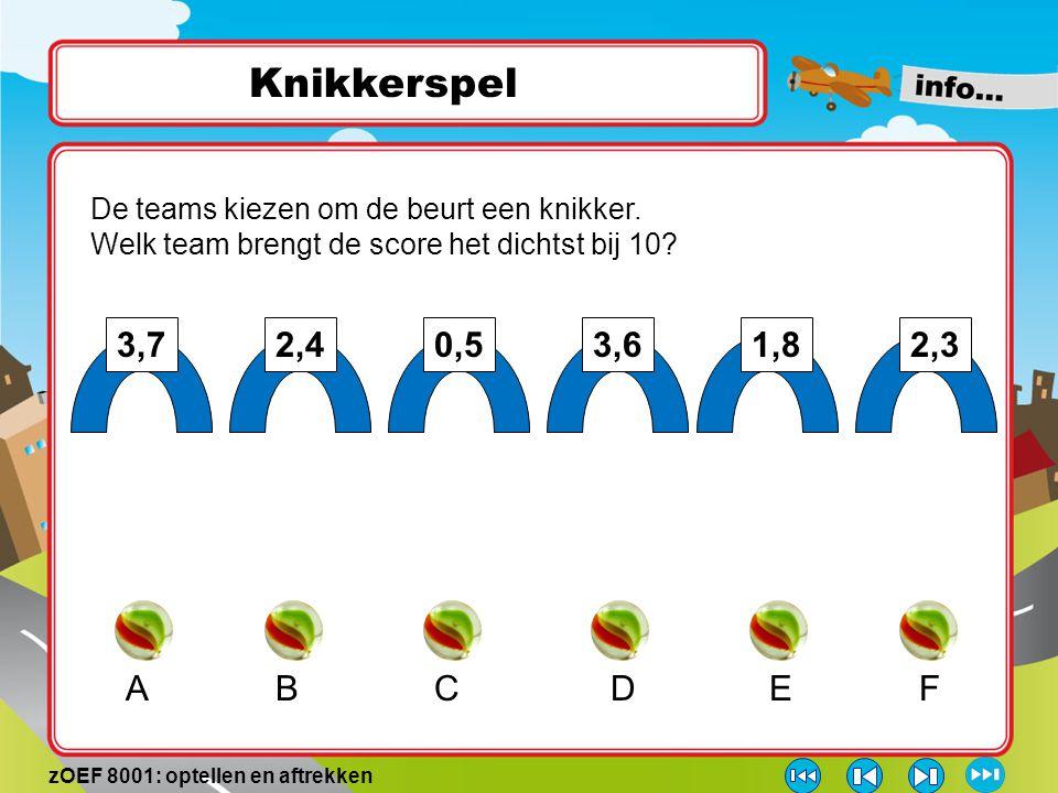 Knikkerspel 2,9 3,2 0,6 4,1 1,3 2,1 ACDEFB De teams kiezen om de beurt een knikker.