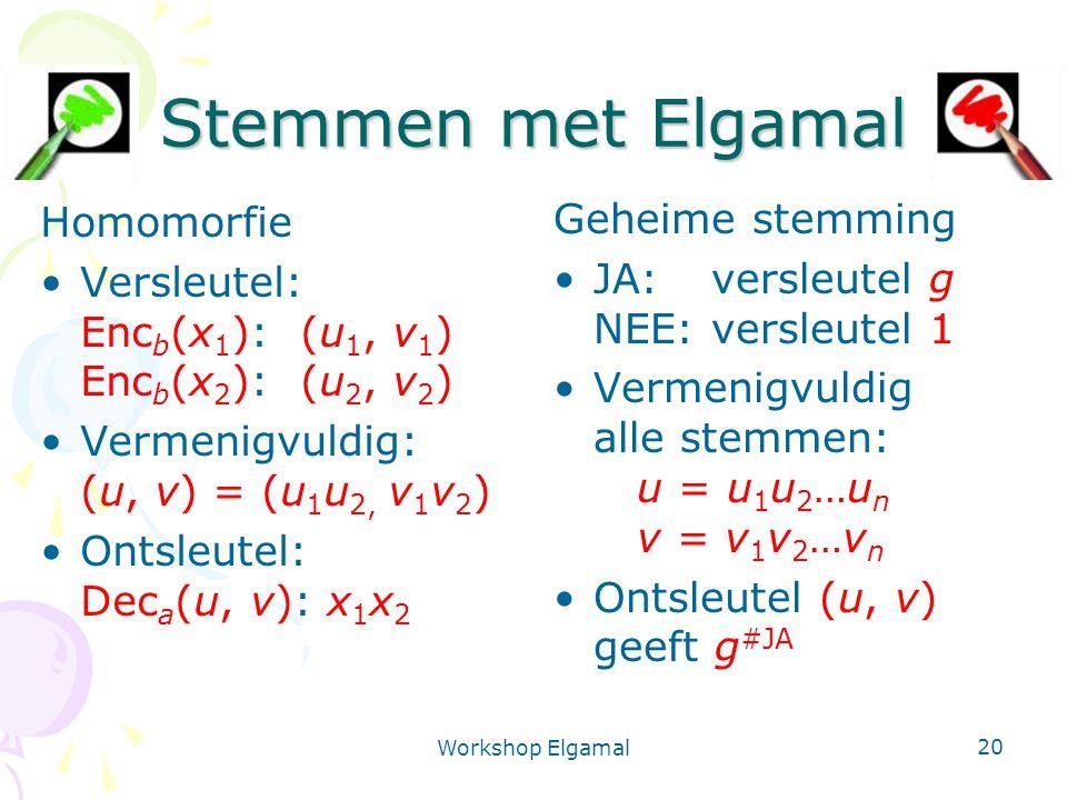 Workshop Elgamal 20 Stemmen met Elgamal Homomorfie Versleutel: Enc b (x 1 ): (u 1, v 1 ) Enc b (x 2 ): (u 2, v 2 ) Vermenigvuldig: (u, v) = (u 1 u 2,