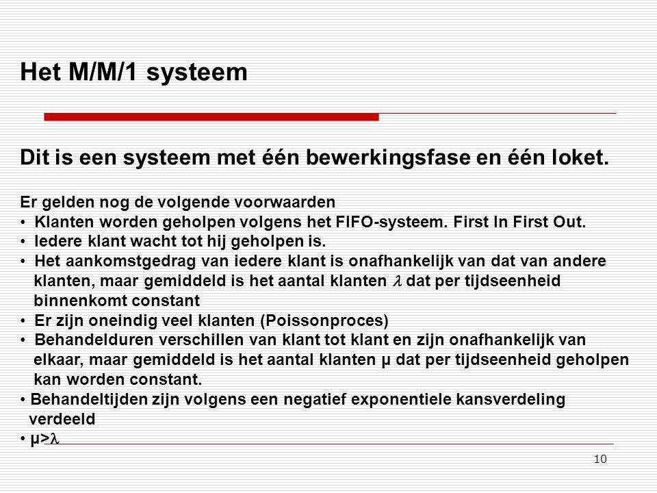 10 Het M/M/1 systeem Dit is een systeem met één bewerkingsfase en één loket. Er gelden nog de volgende voorwaarden Klanten worden geholpen volgens het