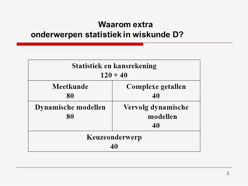 2 Waarom extra onderwerpen statistiek in wiskunde D? Statistiek en kansrekening 120 + 40 Meetkunde 80 Complexe getallen 40 Dynamische modellen 80 Verv
