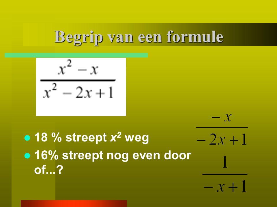 Ingangstoets TU Delft 2003/4 av1 2003-Score 50,4 % 2004-Score 50%