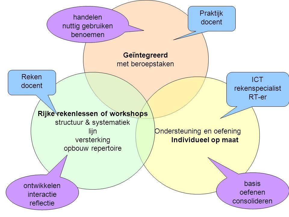 Geïntegreerd met beroepstaken Ondersteuning en oefening Individueel op maat Rijke rekenlessen of workshops structuur & systematiek lijn versterking op