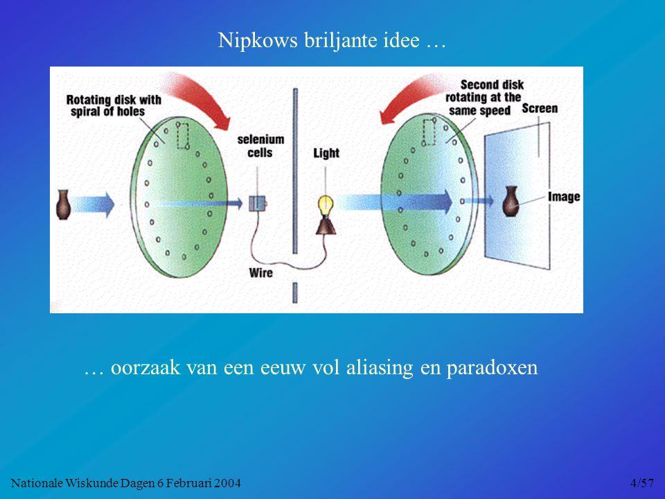 Inhoud: Inleiding: Nipkow & de doctrine van 0-dimensionale beelden visuele perceptie vs.