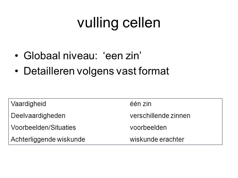 vulling cellen Globaal niveau: 'een zin' Detailleren volgens vast format Vaardigheid één zin Deelvaardigheden verschillende zinnen Voorbeelden/Situaties voorbeelden Achterliggende wiskunde wiskunde erachter