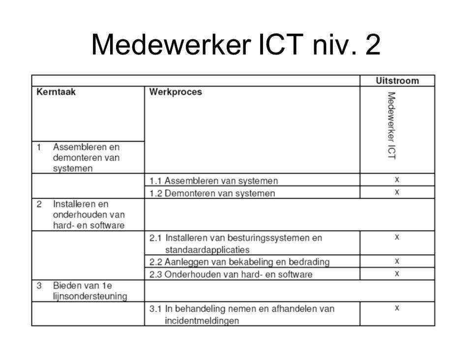 Medewerker ICT niv. 2 Medewerker ICT niveau 2